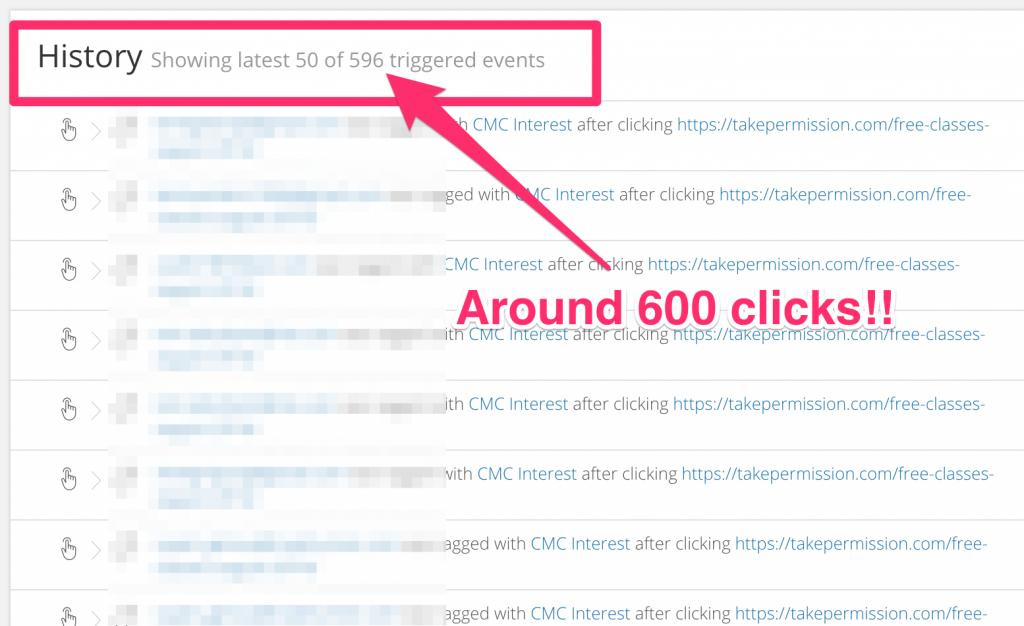 600 clicks convertkit